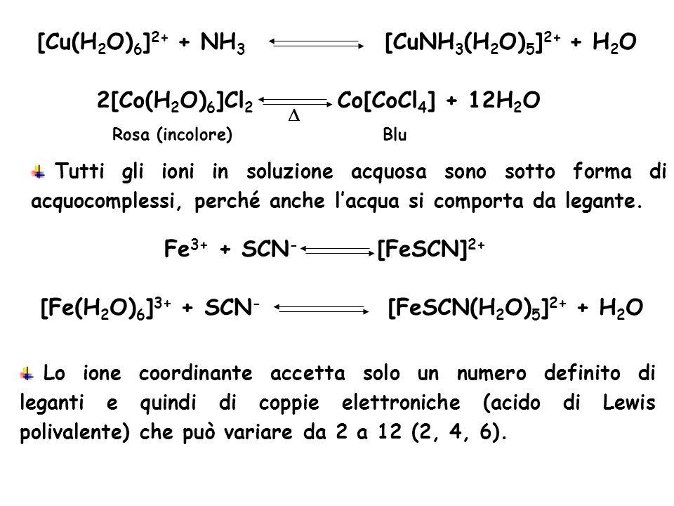[Cu(H2O)6]2+ + NH3 [CuNH3(H2O)5]2+ + H2O